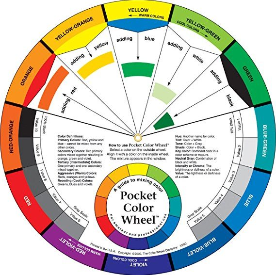 DT Craft & Design - pocket colour wheel